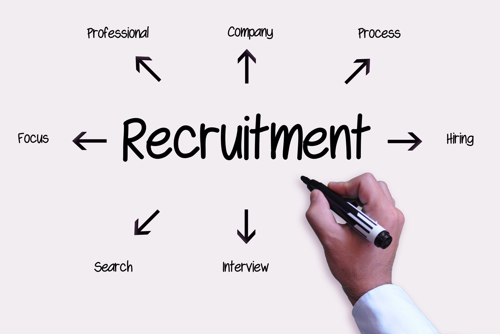 3 Reasons For Grabbing Opportunities Through IBPS Exam, SBI and FCI Recruitment 2013