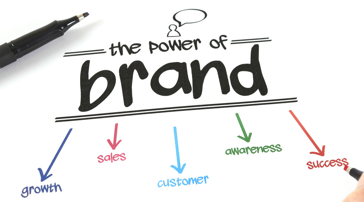 How Corporate Logo Design and style Builds up Brand name Recognition