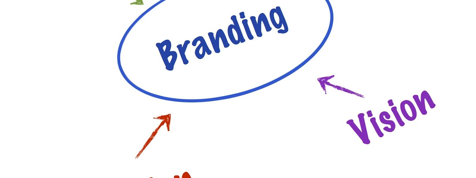 Who Desires A Corporate Logo Design?